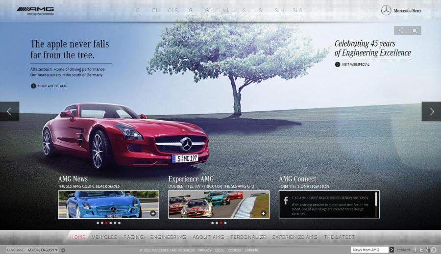 Thiết kế website bán xe ôtô chuyên nghiệp